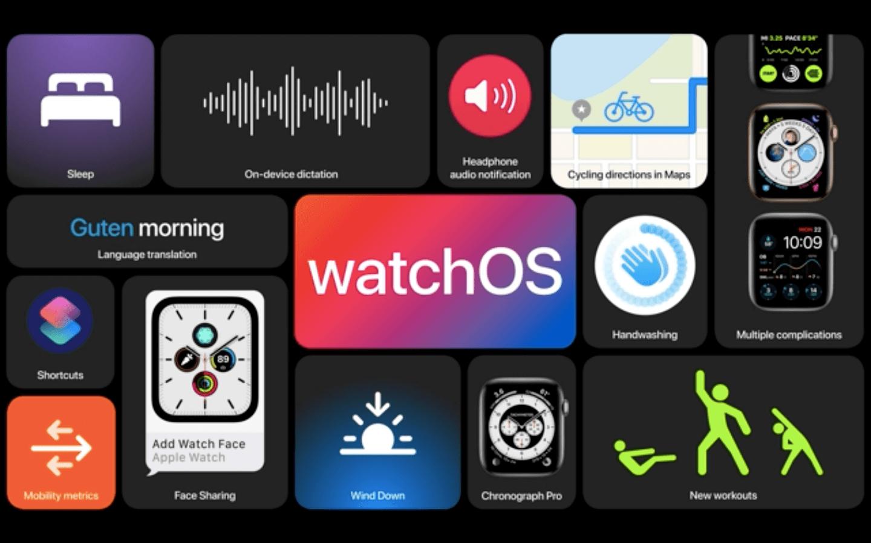 watchOS7.4 リリース