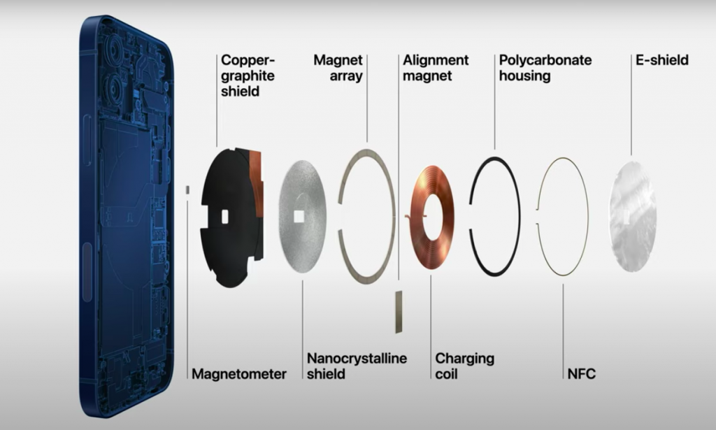 iPhone 12 MagSafeの特徴