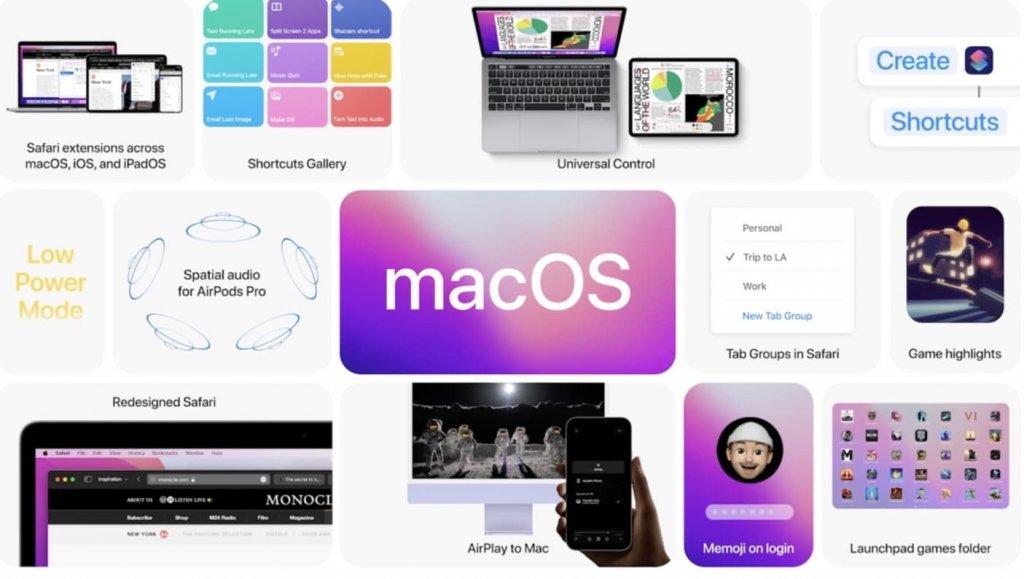 macOS Monterey(モントレー)の注目機能まとめ